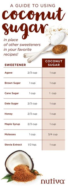 Baking with Organic Unrefined Coconut Sugar. 5 Simple Tips for Baking with Organic Unrefined Coconut Sugar. Sugar Cleanse, Sugar Detox, Healthy Baking, Healthy Snacks, Healthy Recipes, Cooking Recipes, Healthier Desserts, Keto Desserts, Healthy Foods