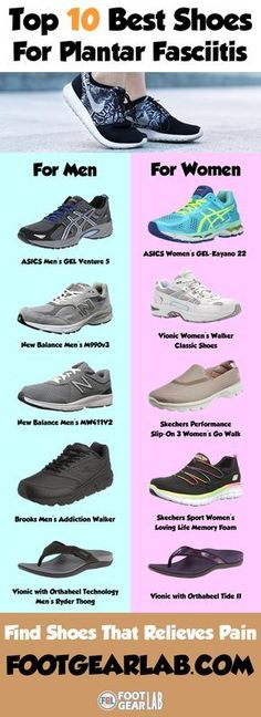 5694969614b Best Shoes For Plantar Fasciitis In 2019 - Find Shoes That Relieves Pain.