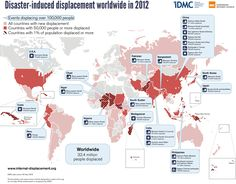 22 Devastating Effects Of Climate Change ... disaster-induced displacement graphic