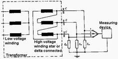 Circuit diagram of partial discharge measurement of a three-phase transformer