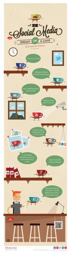 I Social Media spiegati con il caffè :)  · By #Mokasirs · http://www.mokasirs.com/ · #Coffee · #Caffè · #EspressoalBar