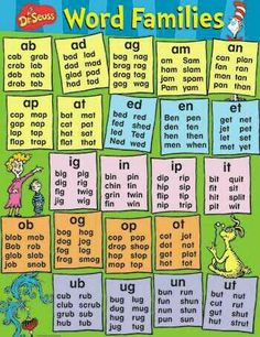 Dr seuss content word families site words, fun learning, home learning, pre Phonics Reading, Teaching Phonics, Kindergarten Learning, Teaching Reading, Teaching Kids, How To Teach Phonics, Kids Learning, Kindergarten Sight Words List, Preschool Sight Words
