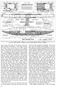 PolySail International Boat Drawing, Sailboat Plans, Small Sailboats, Intarsia Patterns, Intarsia Woodworking, Model Ships, Stained Glass Windows, Sailing, Tech