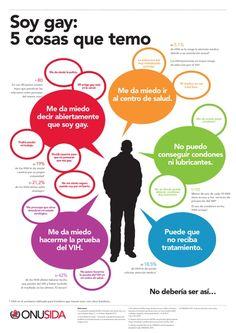 Infografía VIH | Soy gay: 5 cosas que temo