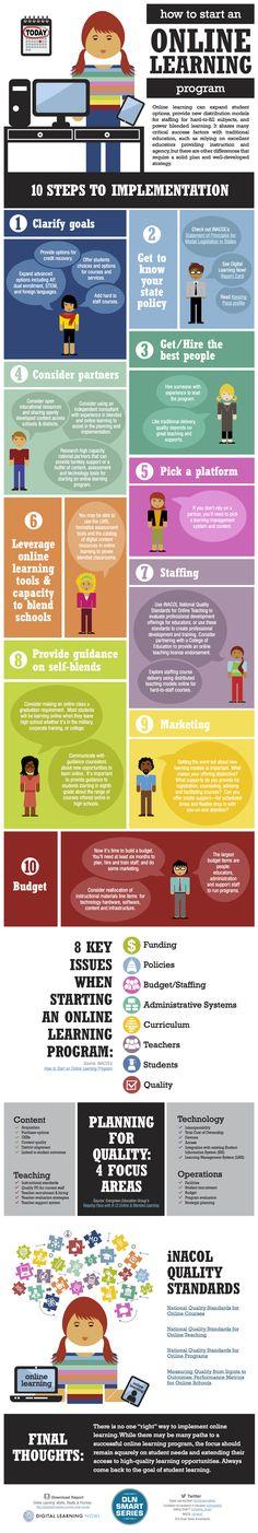 How To Start An #OnlineLearning Program #eLearning