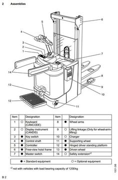reach forklift diagram wiring diagram u2022 rh tinyforge co