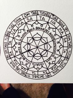 "Mandala - Sa Ta Na Ma, Medicine Buddha Mantra ""tayata om bekandze bekandze Maha bekandze bekandze Radha samudgate Soha"""