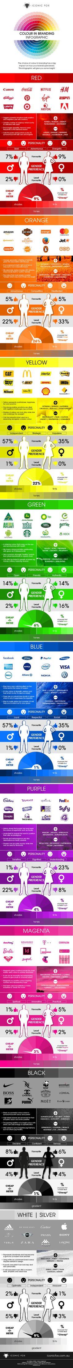 Color & Branding #infografia #infographic #marketing