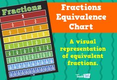 Fractions Equivalence Chart