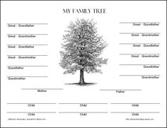 Lots of free Family Tree templates including blended family charts ...