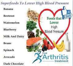 Superfoods To Lower High Blood Pressure