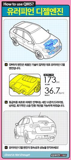 Diesel Engine _QM5 Neo