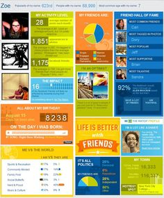 My Social Strand Turns Your Facebook Profile into an Infographic (very cool!)
