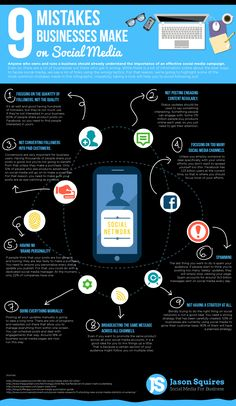 "SOCIAL MEDIA - ""9 Mistakes people make on Social Media"" - ""SocialMedia InfoGraphic""."