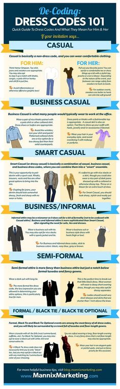 Although we may have great fashion sense, we need to understand the importance of workplace fashion. This small chart gives us a small overview of what to wear. Prior to an interview, see what people wear and wear similar attire so that you are not overdressed or under dressed.