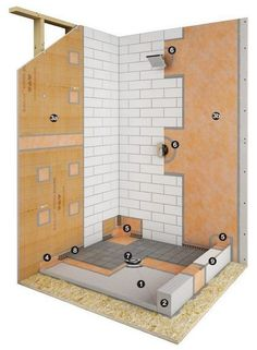 Waterproofing a wet room / shower: System components - Schluter-Systems We use this system it is time consuming but worth the added steps in commercial as well as home use Lost Soul Wet Room Shower, Wet Room Bathroom, Bath Room, Master Shower, Bath Shower, Wet Room With Bath, Diy Shower Pan, Bathroom Renos, Master Bathroom