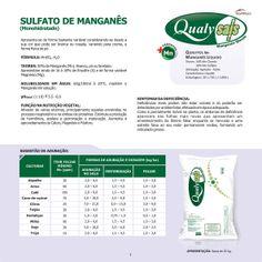 Catálogo QualySais - Página 7/20