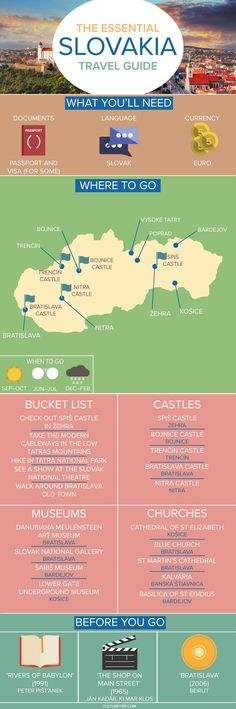 The Essential Travel Guide to Slovakia (Infographic)|Pinterest: theculturetrip