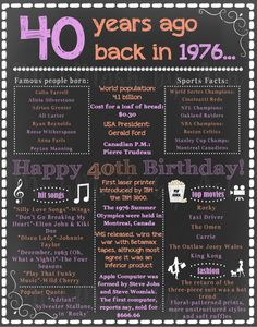 40th Birthday Chalkboard Sign 1976 Birthday Sign by mishmashbyash