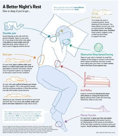 Sleep positions and pain management                                                                                                                                                                                 More
