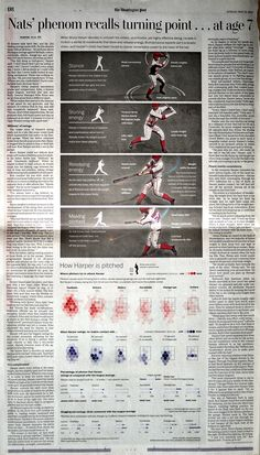 A silver medal goes to The Washington Post of Washington, D.C., U.S.A., for Information Graphics, Non-Deadline, Sports. #snd35