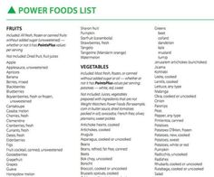 foods ww points weight watchers