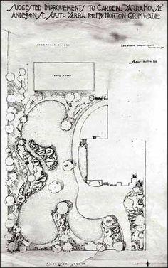 Edna Walling's 'Suggested Garden Improvements' Landscape Design, Garden Design, Australian Authors, Architectural Drawings, Love Her Style, Dream Garden, Garden Planning, Parks, Vintage World Maps