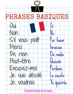 Francés hasta en la sopa...: Phrases basiques Spanish Phrases, Spanish Grammar, French Grammar, Teaching Spanish, Learn To Speak Spanish, Learn English, Learn French, French Basics, French Verbs