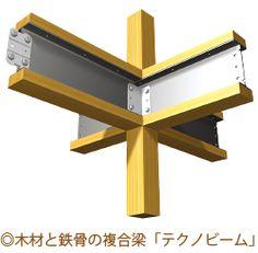 パナソニック耐震住宅工法テクノストラクチャー:テクノビーム(木材と鉄骨の複合梁)