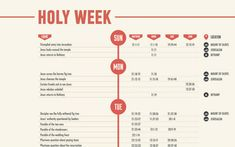 Holy Week: what happened when - and where it;s referenced in Scripture.
