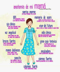 Frases Calientes Pero images, similar and related articles aggregated throughout the Internet. Mother Poems, Mother Day Wishes, Happy Mom, Happy Mothers Day, Miss My Mom, Mothers Day Quotes, Son Quotes, Mom Day, Child Love