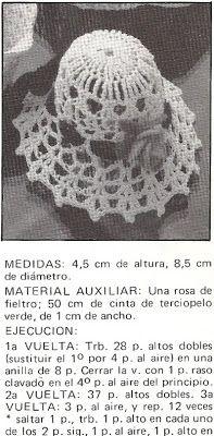 Sombrero a crochet en miniatura :lodijoella