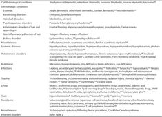 naltrexone+marijuana+side effects