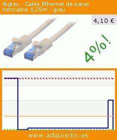 Bigtec - Cable Ethernet de pares trenzados 0,25m - grau (Electrónica). Baja 49%! Precio actual 4,10 €, el precio anterior fue de 7,97 €. https://www.adquisitio.es/bigtec/cable-ethernet-pares-30