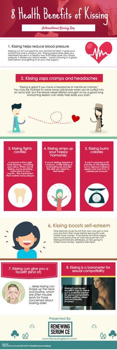 8 Health Benefits of Kissing [Infographic] Health And Wellbeing, Health Benefits, Benefits Of Kissing, Kissing Facts, International Kissing Day, Reproductive System, Christian Marriage, Marriage Tips