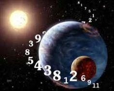 La data di nascita I 5 significati nascosti - Ogni essere vivente riceve, al momento