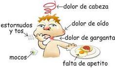Vocabulario sintomas del resfriado