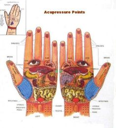 reflexology hand