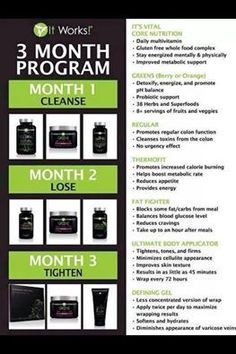 3 months to a better YOU!  YOU can do this!  Cleanse, lose, tighten!  Get out of your own way and DO IT!  #Itworks #Lifechanging