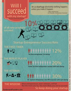 png success infographic