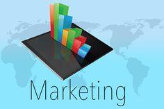 Infografik: Unterschied zwischen Werbung, Marketing, Empfehlung und Branding