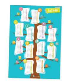 Educatieve poster, tafels Math Worksheets, Activities For Kids, Multiplication Chart, School Frame, Fifth Grade Math, School Posters, Classroom Setting, School Lessons, Ideas
