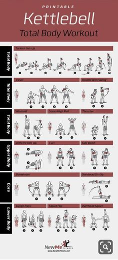 kettlebell exercises,kettlebell workout,kettlebell illustration,kettlebell before and after Kettlebell Routines, Best Kettlebell Exercises, Kettlebell Benefits, Kettlebell Cardio, Kettlebell Training, Weight Training Workouts, Kettlebell Challenge, Mommy Workout, Hard Workout