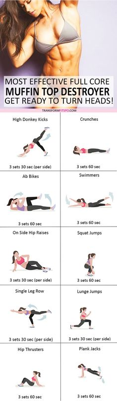 Most Effective Full Core Workout! Get Ready to Turn Heads. Most Effective Full Core Workout! Get Ready to Turn Heads. Fitness Workouts, Fitness Motivation, Sport Fitness, Fitness Diet, Yoga Fitness, At Home Workouts, Female Fitness, Health Fitness, Fitness Plan
