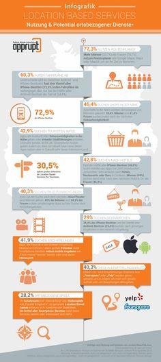 Infografik: Location Based Services   mobile zeitgeist
