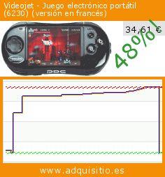 Videojet - Juego electrónico portátil (6230) (versión en francés) (Juguete). Baja 48%! Precio actual 34,61 €, el precio anterior fue de 66,74 €. https://www.adquisitio.es/videojet/juego-electr%C3%B3nico
