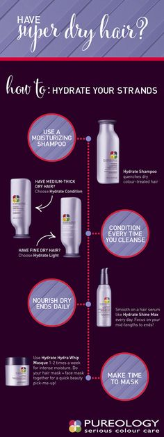 Do you suffer from dry hair? Chemically treated and coloured hair can get really dry! Luckily, we have a Pure Solution for that! Our Hydrate line will give your hair the moisture it needs, without fading the colour you love! If you want shiner, healthy hair, try our Hydrate line today!