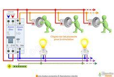 Schéma telerupteur Electrical Plan, Electrical Wiring Diagram, Electrical Engineering, Electrical Installation, Electrical Connection, Technology, Images, Garage, Coron