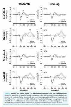 Spatial Resolution – Whole Brain Sensing