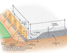 ❧ Form and Pour a Concrete Slab: The Family Handyman